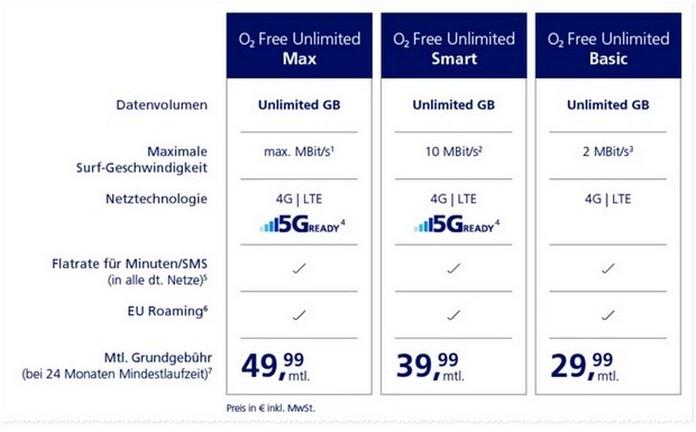 Neue o2 Free Unlimited Tarife 2020