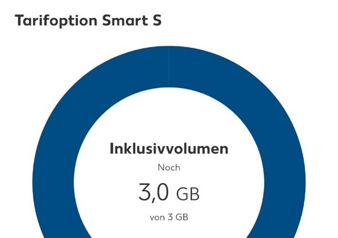 Kaufland mobil App: Datenvolumen-Abfrage