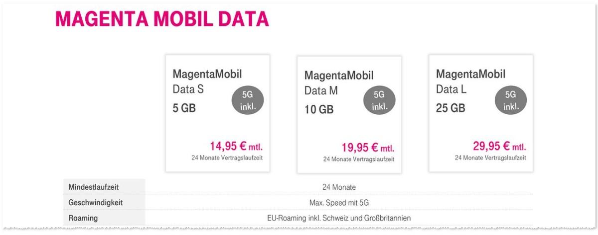 Telekom Magenta Mobil Data
