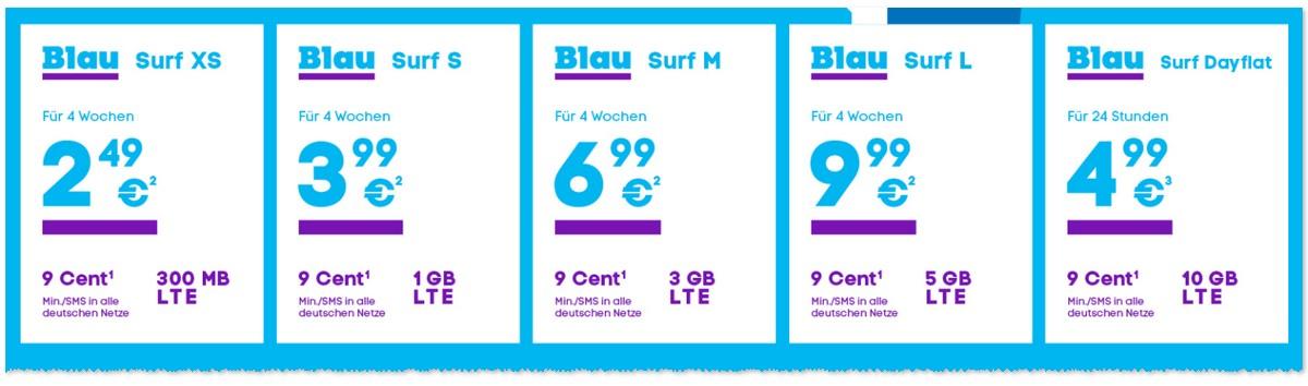 Blau Prepaid Surf Tarife