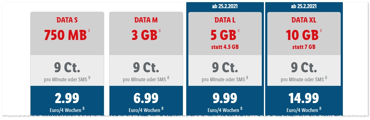 LIDL Connect Daten-Flatrate
