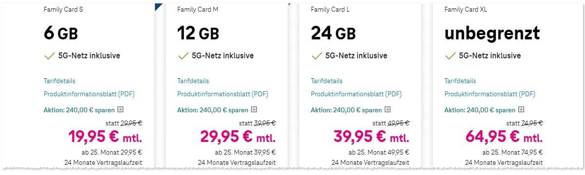 Telekom Family Card Zweitkarte