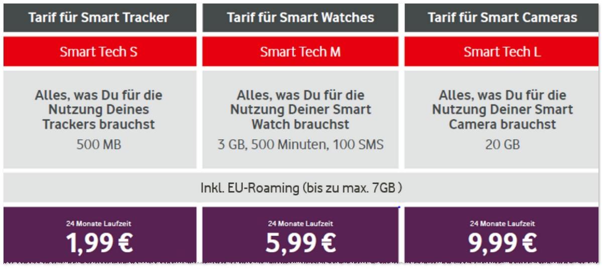 Vodafone Smart Tech Tarife
