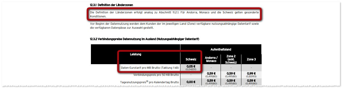 congstar Datenroaming in der Schweiz