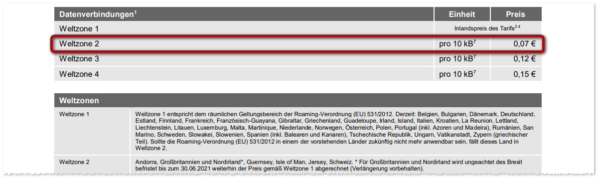 Schweiz Roaming bei winSIM