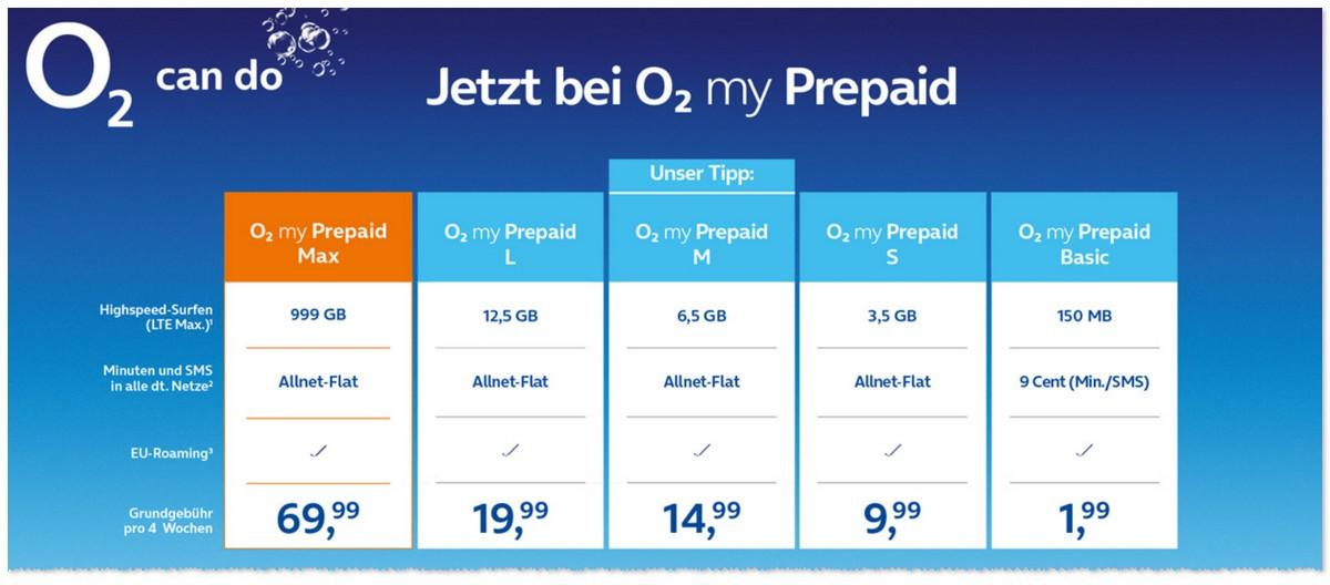 o2 my Prepaid mit 999 GB