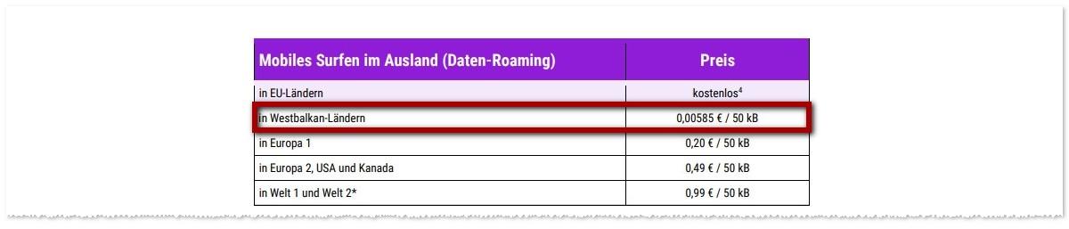 Westbalkan Roaming SIMon mobile